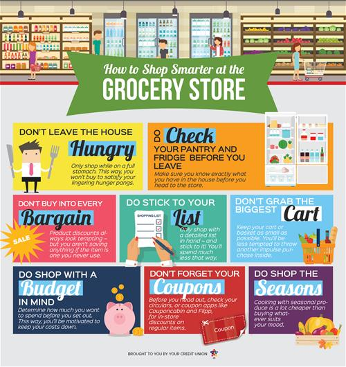 Shop smarter at the grocery store